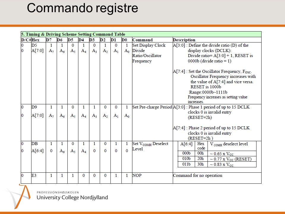 Commando registre