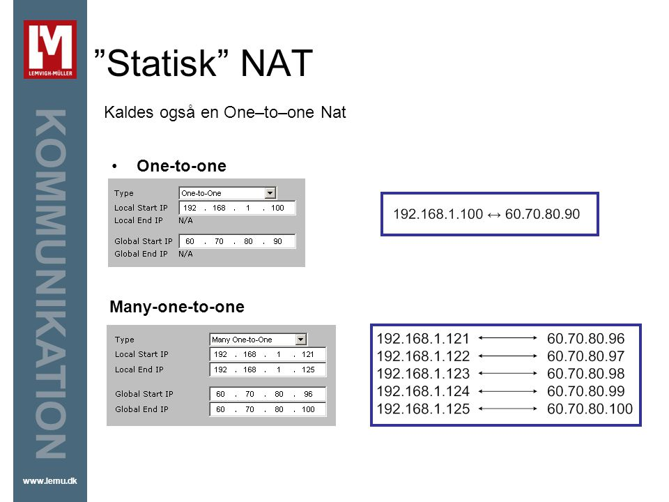 Statisk NAT Kaldes også en One–to–one Nat One-to-one Many-one-to-one