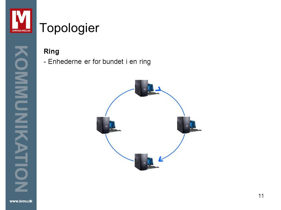Topologier Ring - Enhederne er for bundet i en ring