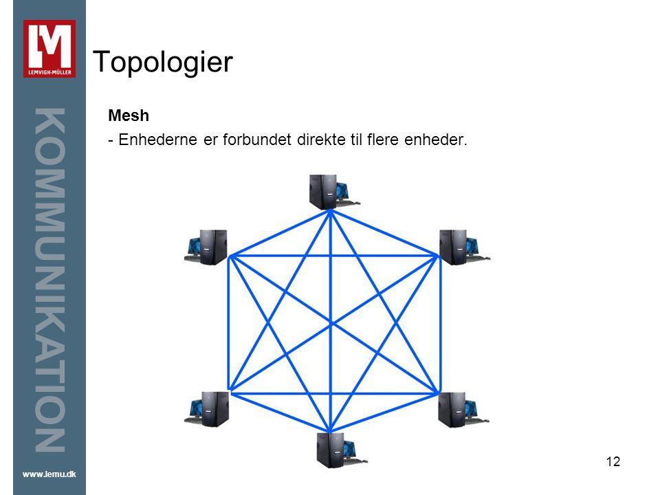 Topologier Mesh - Enhederne er forbundet direkte til flere enheder.