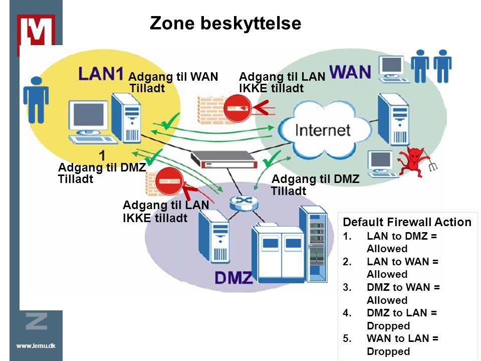 Zone beskyttelse DMZ Adgang til WAN Adgang til LAN Tilladt