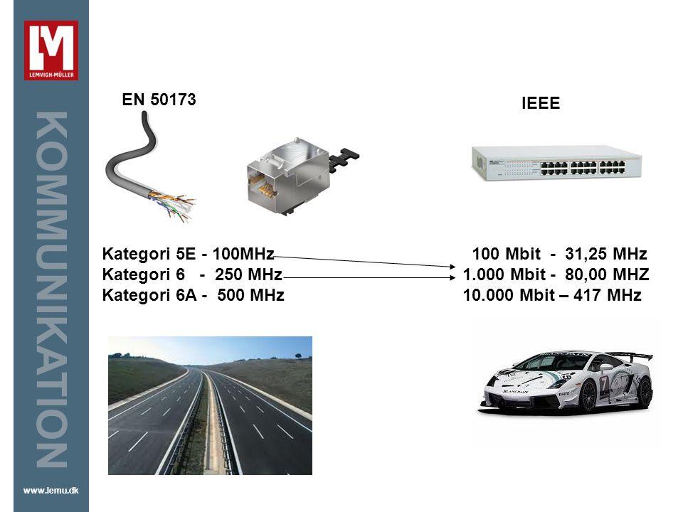 EN 50173 IEEE. Kategori 5E - 100MHz. Kategori 6 - 250 MHz. Kategori 6A - 500 MHz. 100 Mbit - 31,25 MHz.