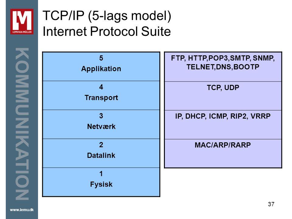 FTP, HTTP,POP3,SMTP, SNMP, TELNET,DNS,BOOTP