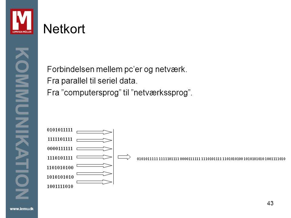 Netkort Forbindelsen mellem pc'er og netværk.