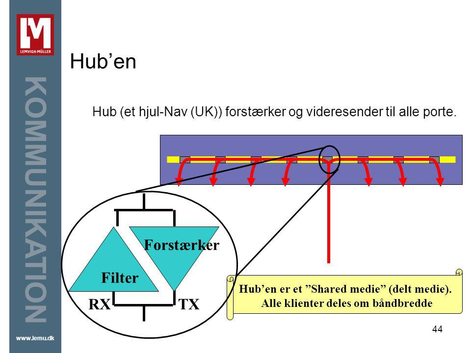Hub'en Forstærker Filter RX TX