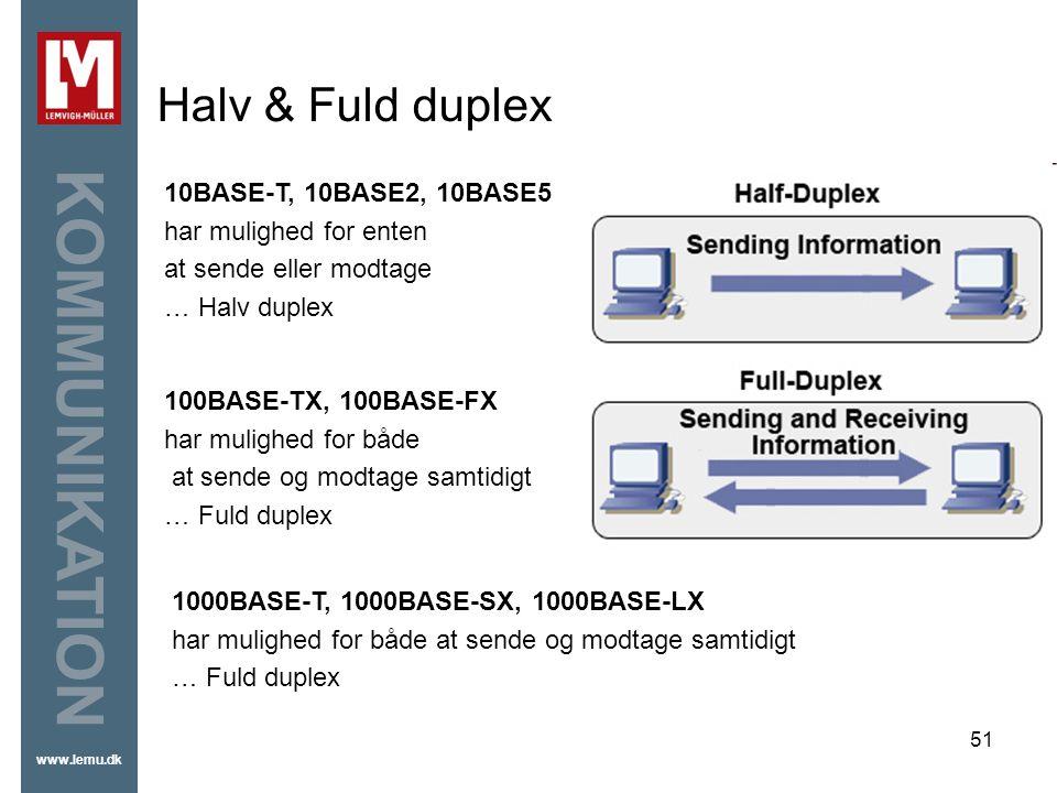 Halv & Fuld duplex 10BASE-T, 10BASE2, 10BASE5 har mulighed for enten