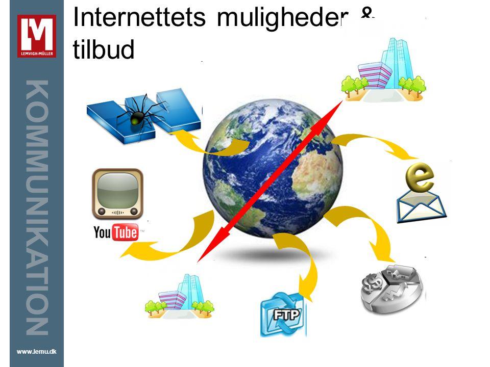 Internettets muligheder & tilbud