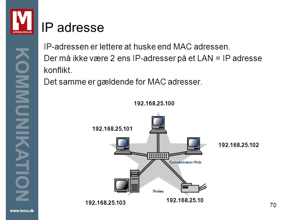 IP adresse IP-adressen er lettere at huske end MAC adressen.