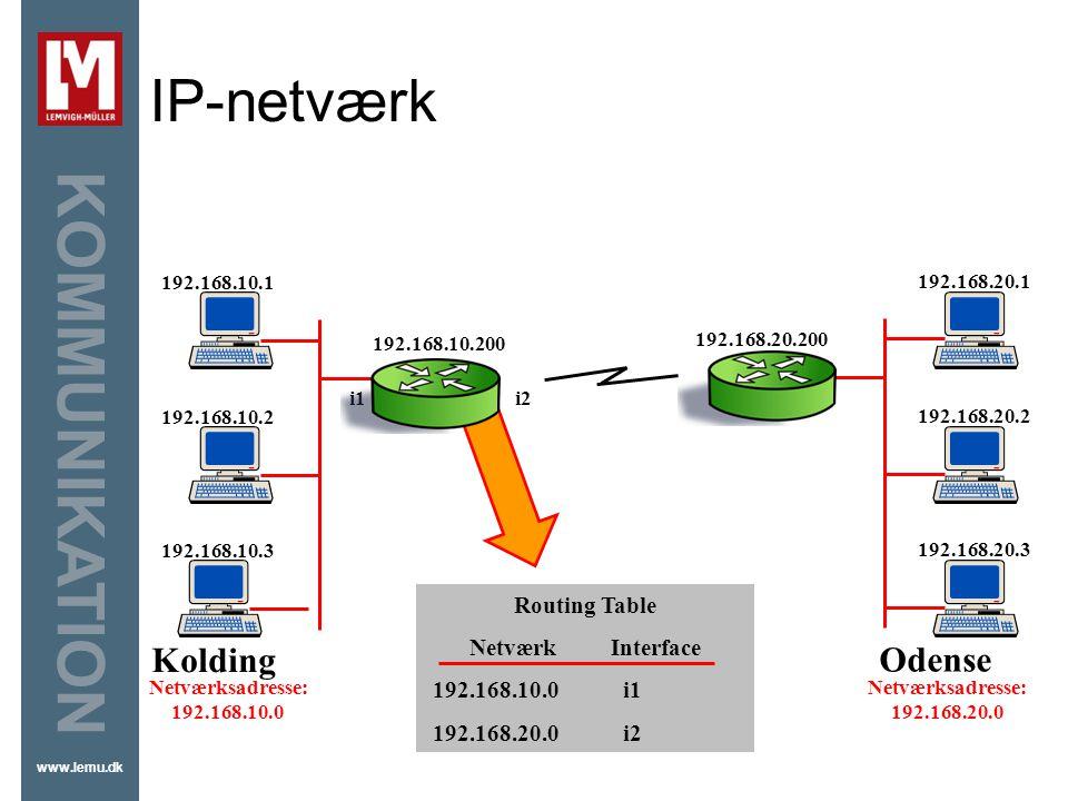 IP-netværk Kolding Odense Routing Table Netværk Interface