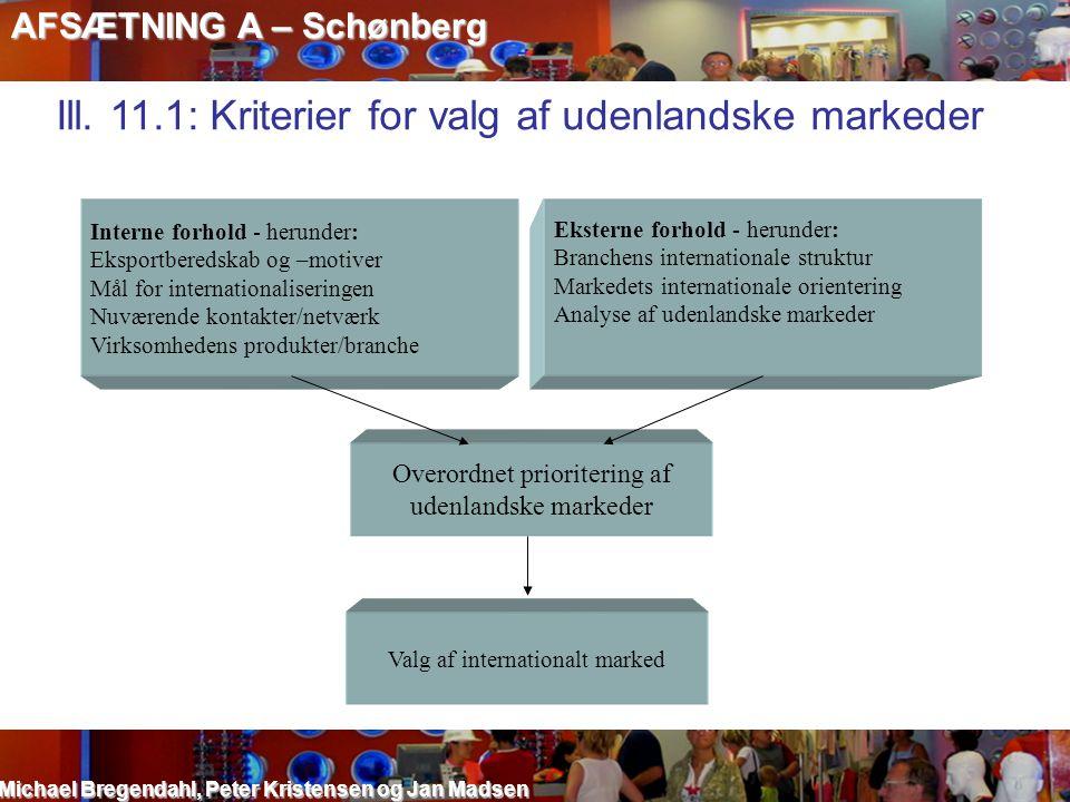 Ill. 11.1: Kriterier for valg af udenlandske markeder