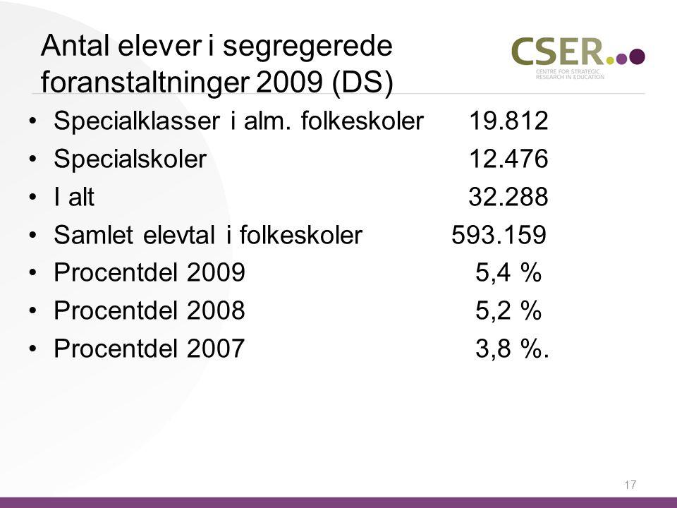 Antal elever i segregerede foranstaltninger 2009 (DS)