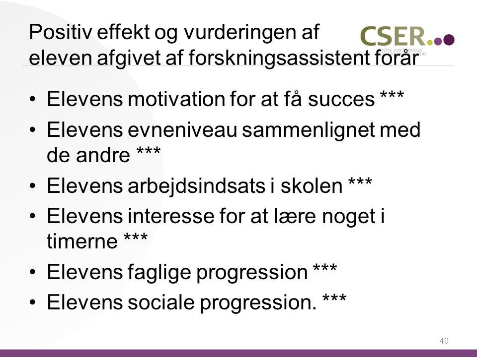 Positiv effekt og vurderingen af eleven afgivet af forskningsassistent forår