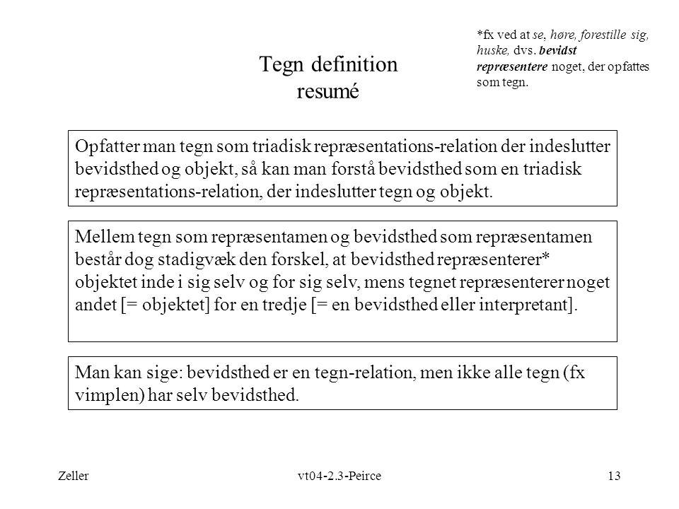 Tegn definition resumé
