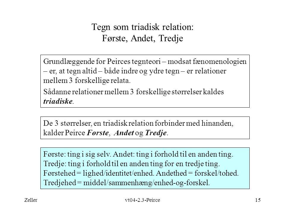 Tegn som triadisk relation: Første, Andet, Tredje