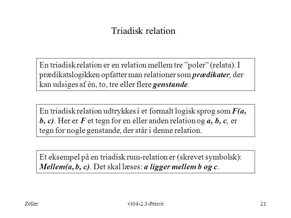 Triadisk relation