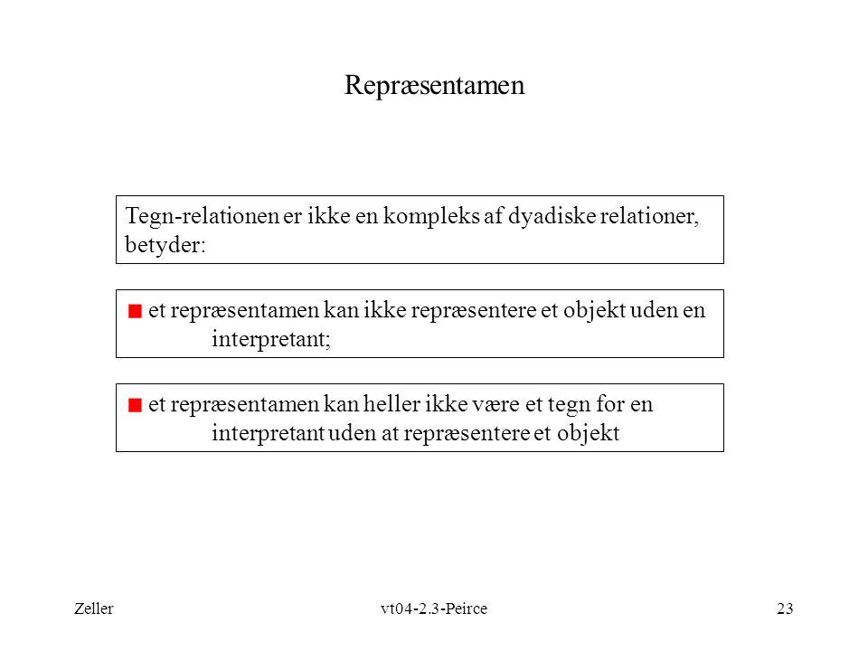 Repræsentamen Tegn-relationen er ikke en kompleks af dyadiske relationer, betyder: