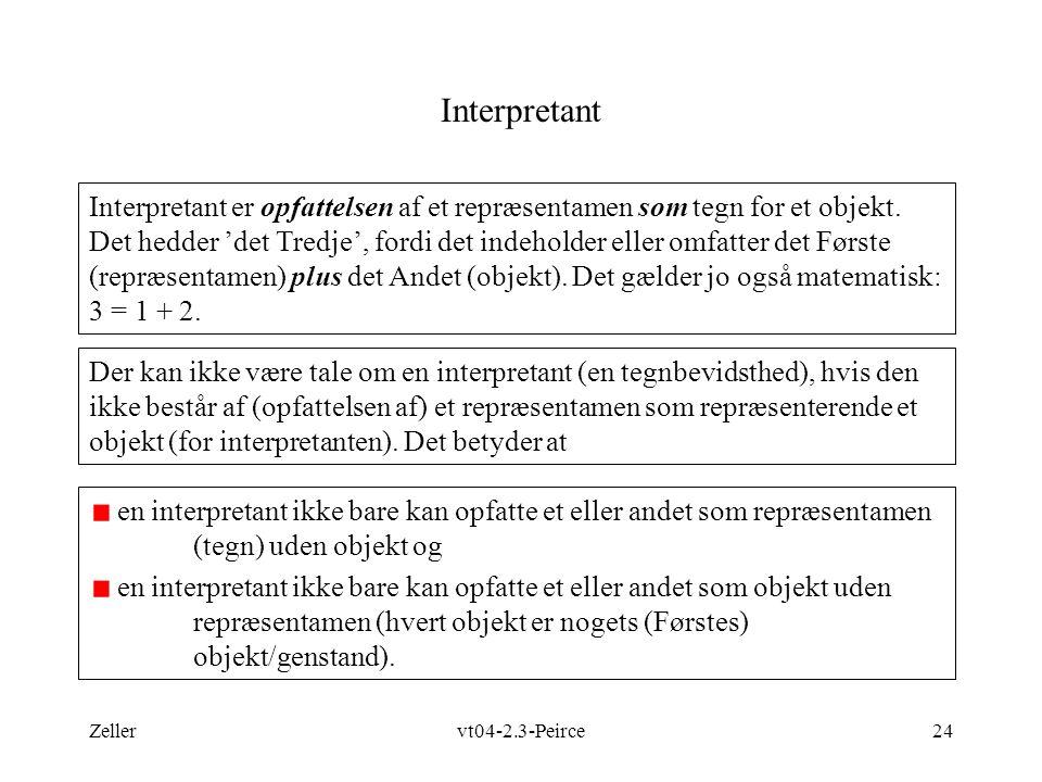 Interpretant