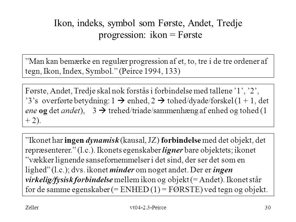 Ikon, indeks, symbol som Første, Andet, Tredje progression: ikon = Første