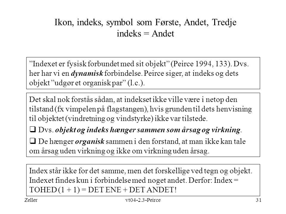 Ikon, indeks, symbol som Første, Andet, Tredje indeks = Andet