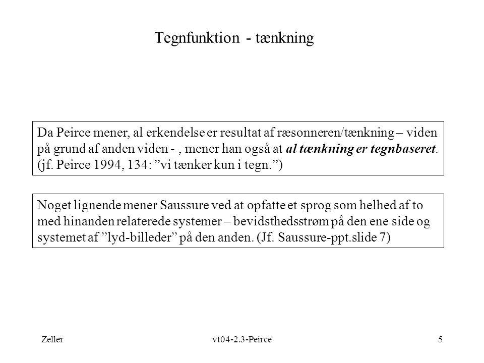 Tegnfunktion - tænkning