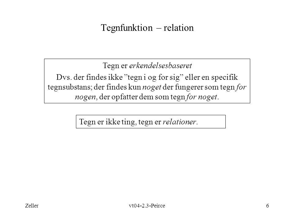 Tegnfunktion – relation