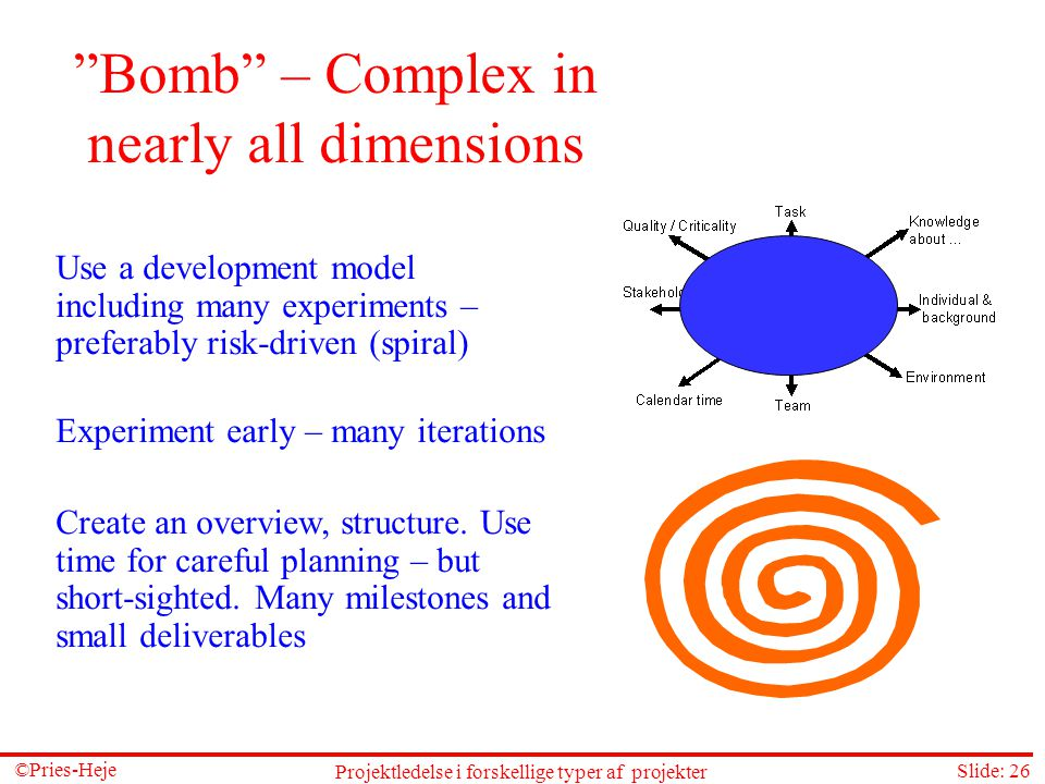 Bomb – Complex in nearly all dimensions