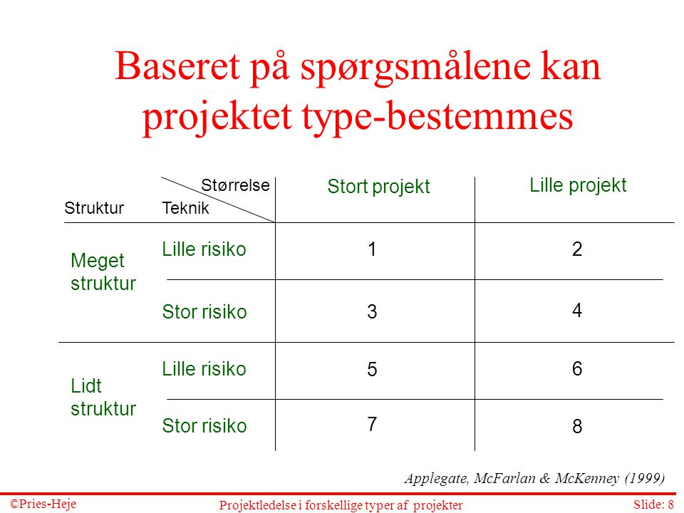 Baseret på spørgsmålene kan projektet type-bestemmes