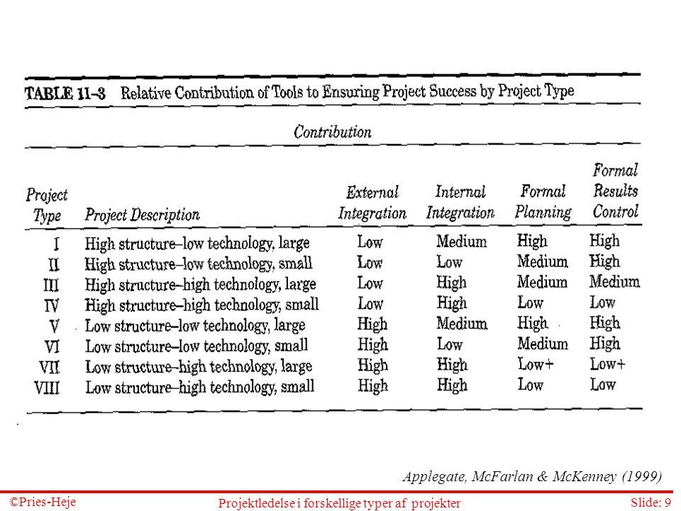 Applegate, McFarlan & McKenney (1999)