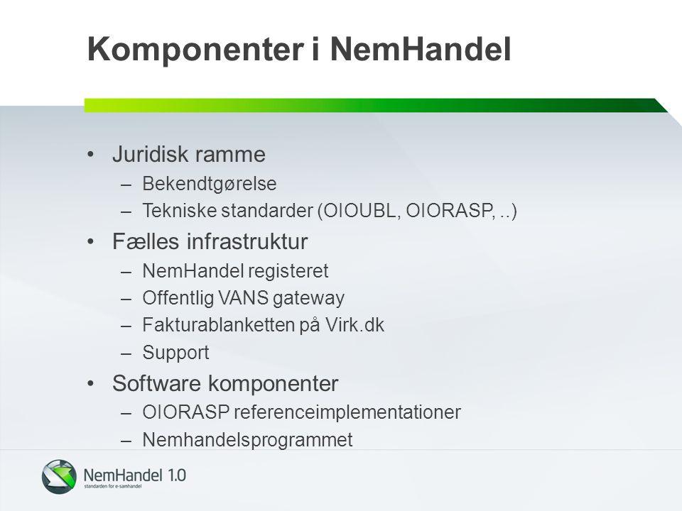 Komponenter i NemHandel