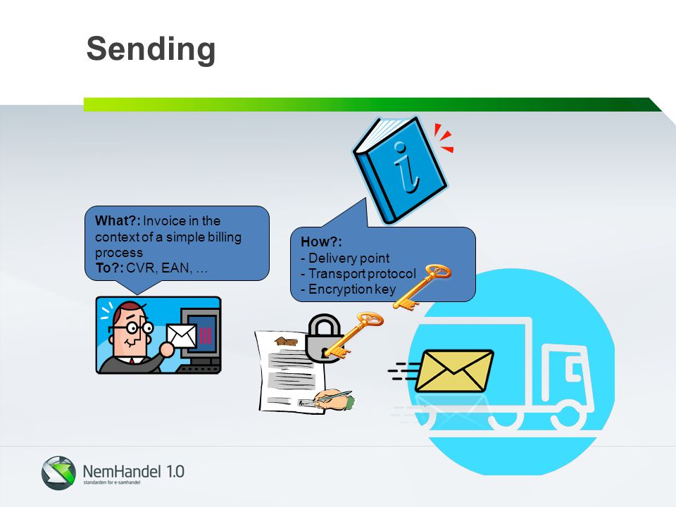 Sending What : Invoice in the context of a simple billing process