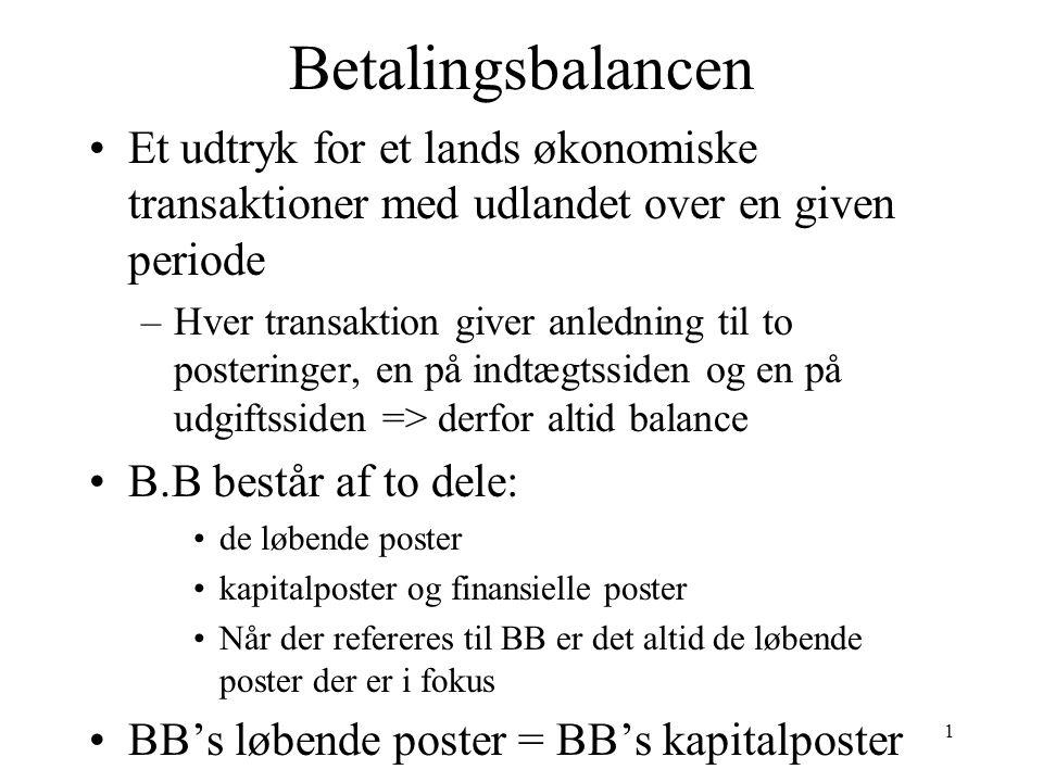 Betalingsbalancen Et udtryk for et lands økonomiske transaktioner med udlandet over en given periode.