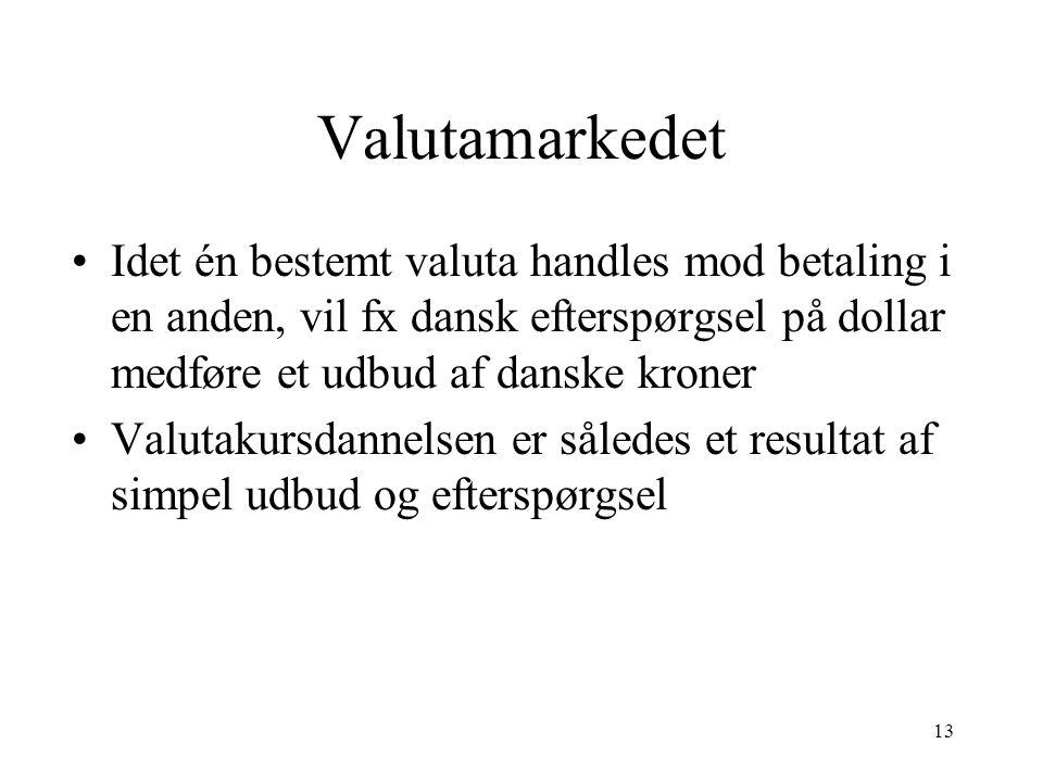 Valutamarkedet Idet én bestemt valuta handles mod betaling i en anden, vil fx dansk efterspørgsel på dollar medføre et udbud af danske kroner.