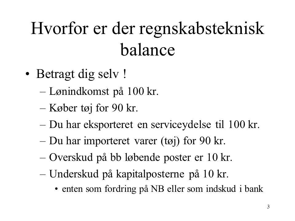 Hvorfor er der regnskabsteknisk balance