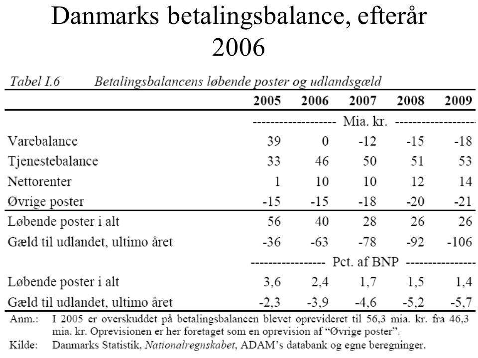 Danmarks betalingsbalance, efterår 2006
