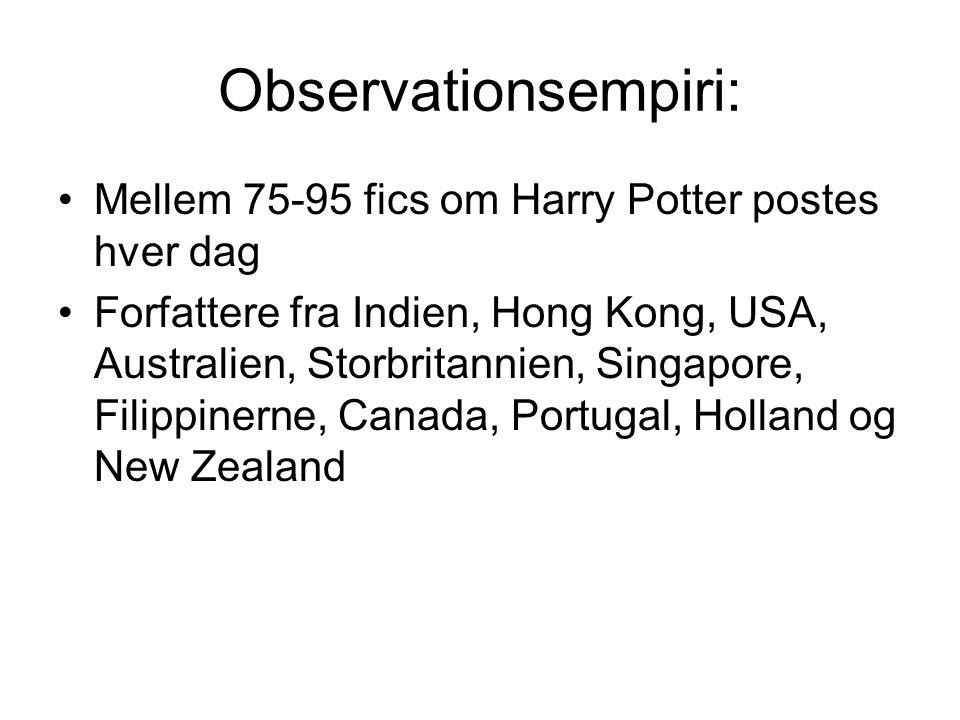 Observationsempiri: Mellem 75-95 fics om Harry Potter postes hver dag