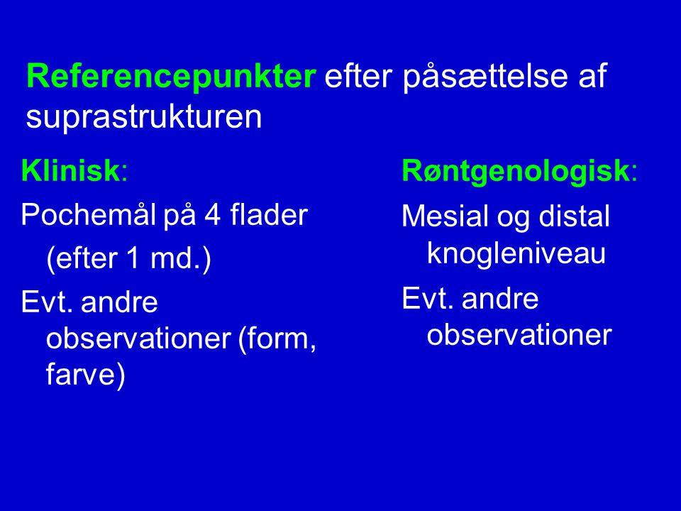 Referencepunkter efter påsættelse af suprastrukturen