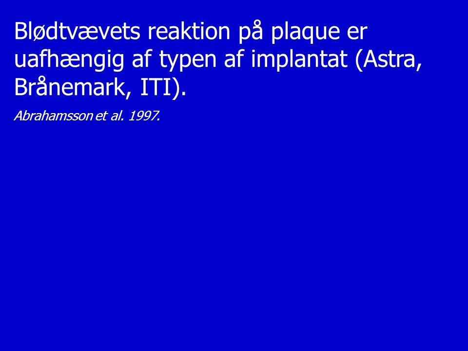 Blødtvævets reaktion på plaque er uafhængig af typen af implantat (Astra, Brånemark, ITI).