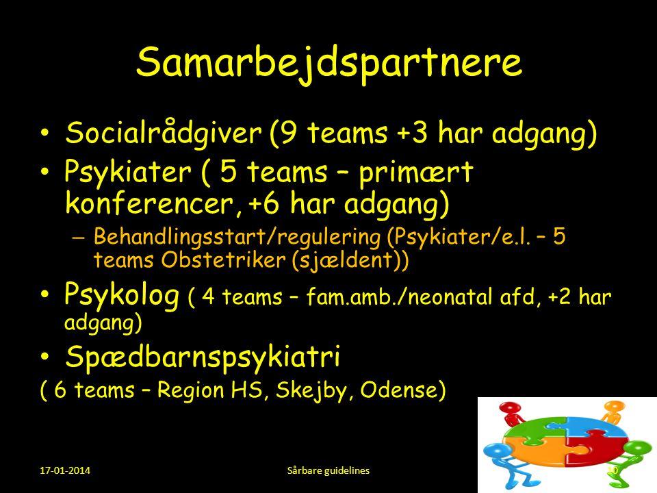 Samarbejdspartnere Socialrådgiver (9 teams +3 har adgang)