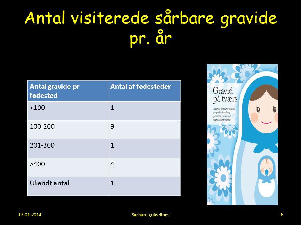 Antal visiterede sårbare gravide pr. år