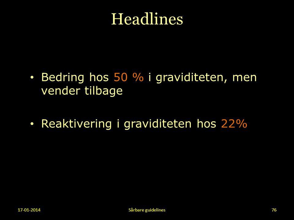 Headlines Bedring hos 50 % i graviditeten, men vender tilbage