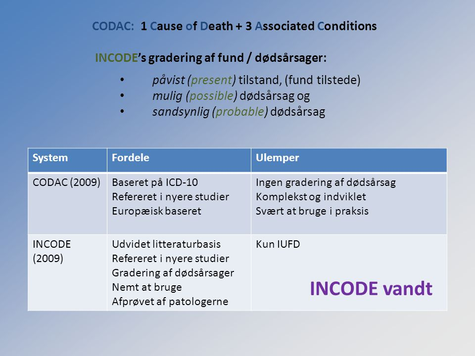 INCODE vandt CODAC: 1 Cause of Death + 3 Associated Conditions