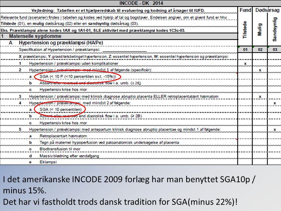I det amerikanske INCODE 2009 forlæg har man benyttet SGA10p / minus 15%.