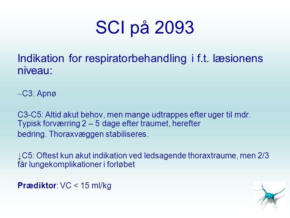SCI på 2093 Indikation for respiratorbehandling i f.t. læsionens niveau: C3: Apnø.