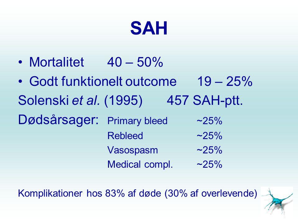 SAH Mortalitet 40 – 50% Godt funktionelt outcome 19 – 25%