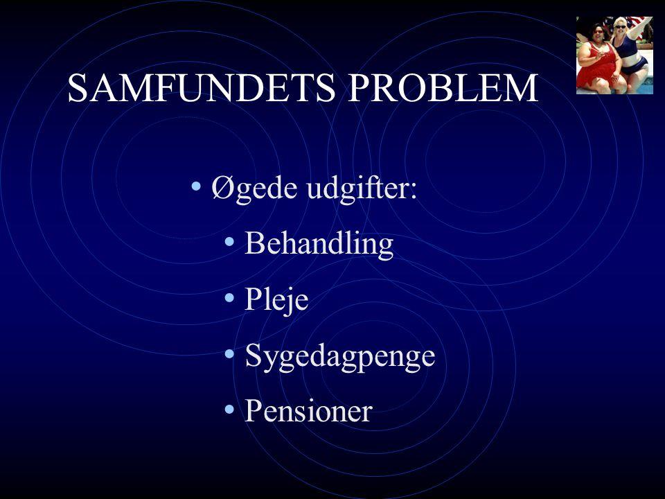 SAMFUNDETS PROBLEM Øgede udgifter: Behandling Pleje Sygedagpenge
