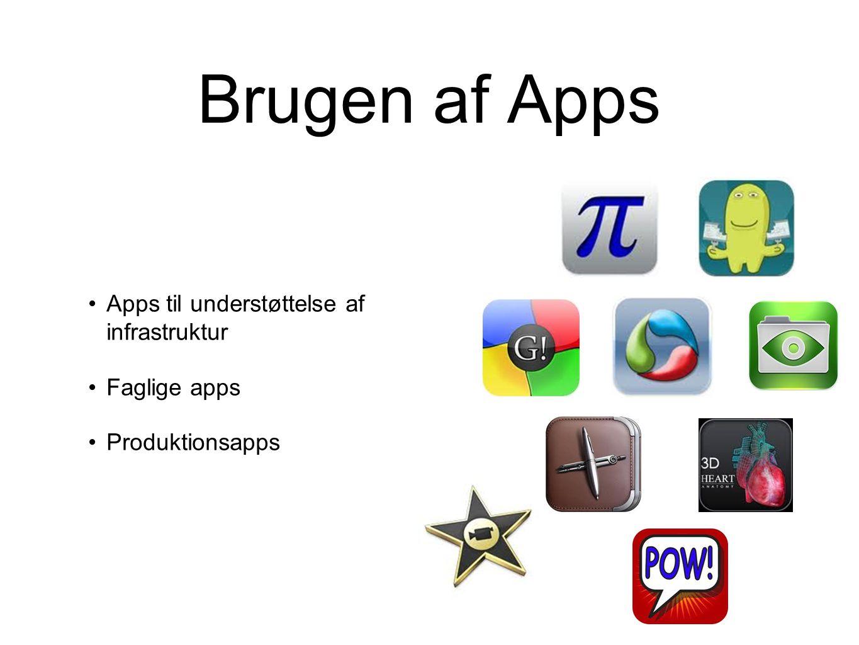 Brugen af Apps Apps til understøttelse af infrastruktur Faglige apps