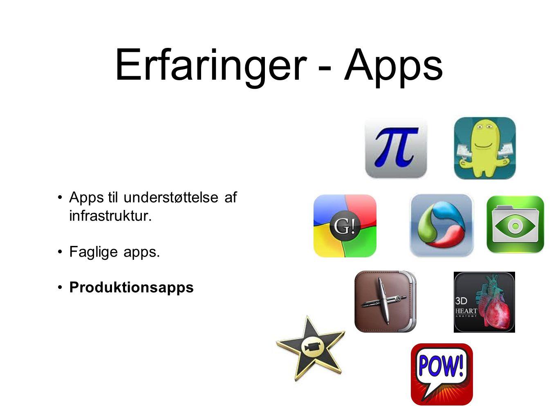 Erfaringer - Apps Apps til understøttelse af infrastruktur.