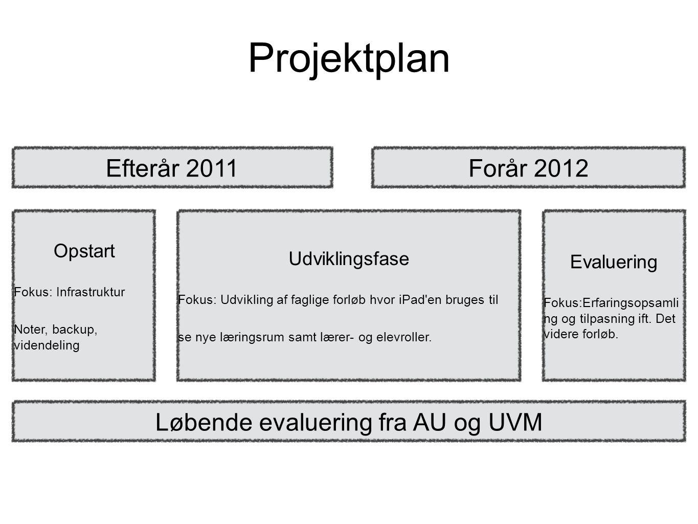 Løbende evaluering fra AU og UVM