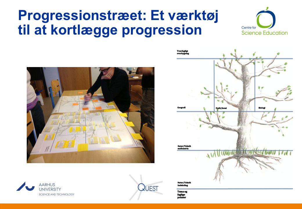 Progressionstræet: Et værktøj til at kortlægge progression