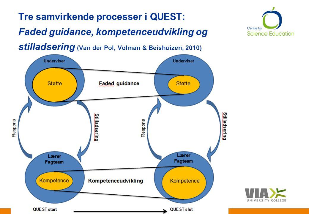 Tre samvirkende processer i QUEST: Faded guidance, kompetenceudvikling og stilladsering (Van der Pol, Volman & Beishuizen, 2010)